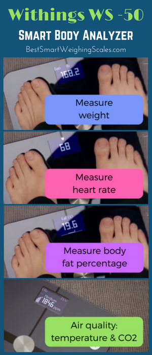 Withings WS-50 Smart Body Analyzer Tracking Scale